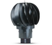 Biolan Wind Fan